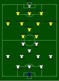Finale de la Coupe du monde de football de 2002