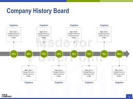 history presentation powerpoint template powerpoint timeline