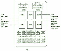 car fuse box wiring car wiring diagrams u2022 wiring diagrams
