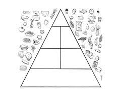 healthy plate coloring page printable