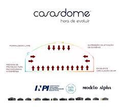 characteristics u2013 casas dome