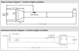 wiring diagram for ididit steering column wiring diagram simonand