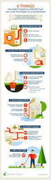 beautiful first time home buyer checklist from cdecabcfc unsecured