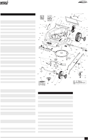 page 87 of rover lawn mower 80 user guide manualsonline com