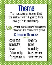 story themes about friendship anchor charts for theme theme anchor chart 16x20 reading