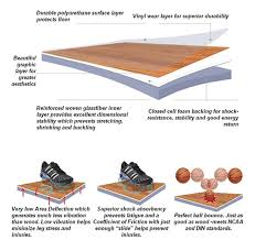 sheet vinyl flooring signaflex rolled vinyl floors for
