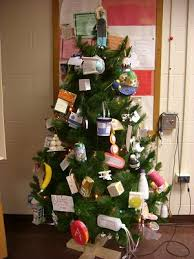 burkett mrs lori the chemistree