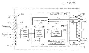 patent us20130020660 reinforced isolation for current sensor