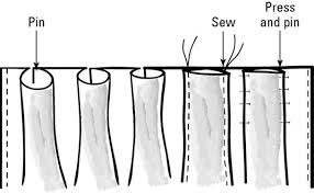 How To Sew A Curtain How To Make Pleated Curtains Dummies