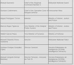 Resultado De Imagen Para Lista De Padrinos Para Esta Es La Primera Lista De Funcionarios Venezolanos Que Serán