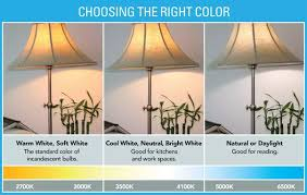 light bulbs that mimic sunlight what s the most natural looking high efficiency light bulb quora