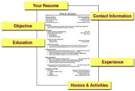 basic resume outline objective resume exles templates functional resume format exles