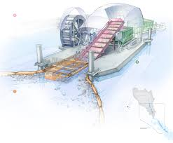 Artscape Floor Plan by Mr Trash Wheel U0027s Ocean Plastic Cleanup May Expand Out Of Baltimore