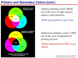 Primary Colors Of Light Color Image Processing Presentation