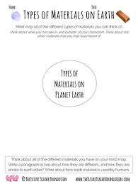 science sound planning and worksheets for y4 topic by