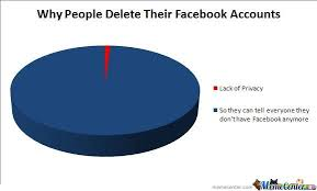 Meme Facebook - why people delete their facebook accounts by mustapan meme center