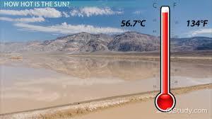 Temperature Of The Interior Of The Sun Structure Of The Sun U0026 Lesson Transcript Study Com
