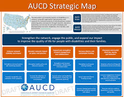 University Of Arizona Map by Ecp Ngsd Aucd Strategic Map 2014