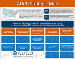 University Of Arizona Map Ecp Ngsd Aucd Strategic Map 2014