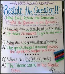 restating the question lesson anchor charts anchors and charts