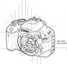 nomenclature canon eos rebel t2i 550d guide canon camera experts
