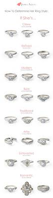 types of wedding ring best 25 traditional engagement rings ideas on