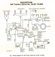 john deere wiring diagram john deere wiring diagrams for diy car