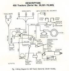 john deere 400 wiring diagram gooddy org