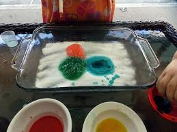 101 best science experiments images on pinterest science ideas