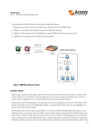 Global Load Balancing Dns And by Global Server Load Balancing White Paper