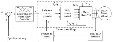 wiring diagram servo motor control block diagram arduio circuit