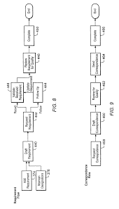 patent us8010391 claims processing hierarchy for insured