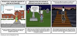 3 types of irony storyboard by kuserk