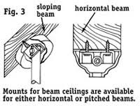 beam mount for ceiling fan ceiling fans
