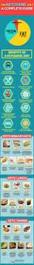 supplements goal reference guide audio torrent best 25 diet plan app ideas on pinterest weight loss app macro