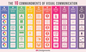 10 commandments of visual communication infographic the paper blog