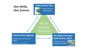 delta plan interagency implementation committee linking best