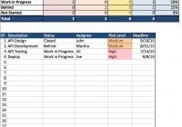 microsoft excel templates for project management task planning and