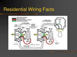 home ac wiring diagram blurts me