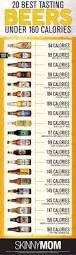 Bud Light Alcohol Content Best 25 Beer Calories Ideas On Pinterest Alcohol Content In