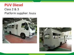 philippines jeepney for sale mga bagong u0027hari ng kalsada u0027 prototypes for modernized jeepneys