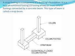 foundation engg civil powerpoint slides