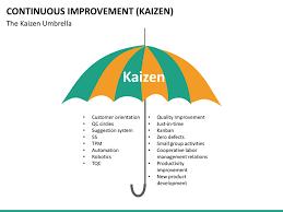 Kaizen Ppt Presentation Besik Eighty3 Co Ppt 5s