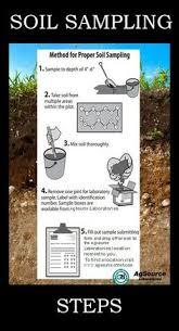 Garden Soil Types - how to measure clay content in your garden garden soil gardens