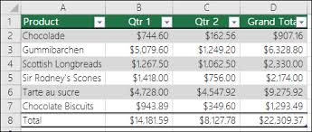 Change Table Style In Excel Format An Excel Table Office Support