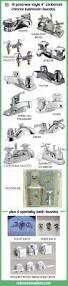14 four inch center bathroom sink faucets suitable for a postwar