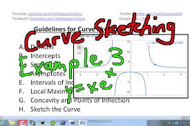 guidelines to curve sketching examples part 3 y u003d x e x youtube