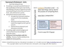 antonyms for isolation vocabulary collectors smore