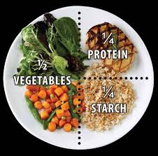 best 25 healthy plate ideas on pinterest food portions portion