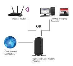 netgear high speed docsis 3 0 cable modem cm400 1aznas certified